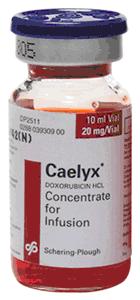 Leveringsproblemen Caelyx groter dan verwacht