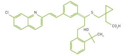 Leukotrieenantagonisten effectief als adjuvans